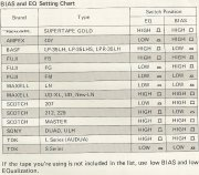 EQ & Bias for RS TR-3000 Deck.jpg